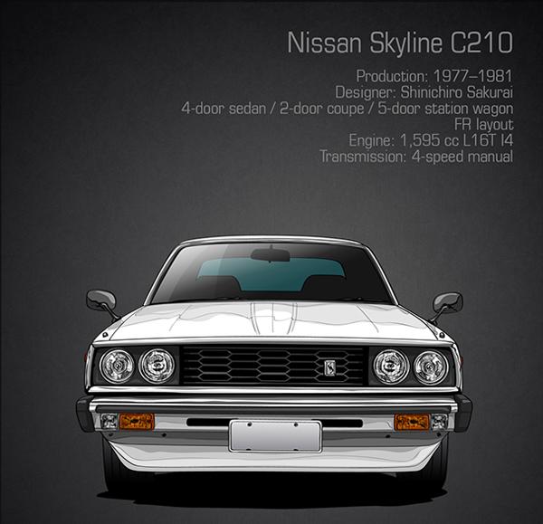 Skyline_GTR-32